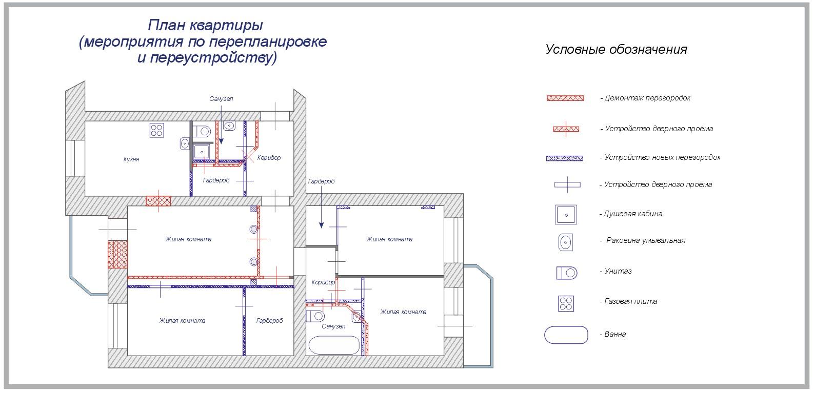 Надежное согласование перепланировки квартиры